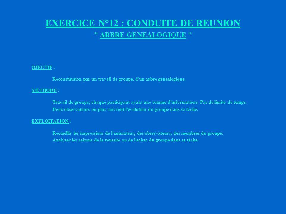 EXERCICE N°12 : CONDUITE DE REUNION ARBRE GENEALOGIQUE