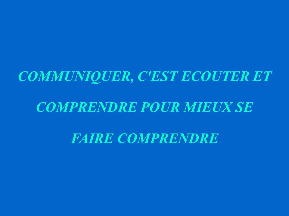 COMMUNIQUER, C EST ECOUTER ET COMPRENDRE POUR MIEUX SE FAIRE COMPRENDRE