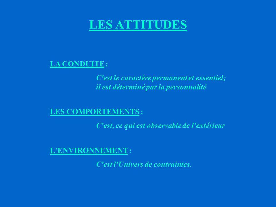 LES ATTITUDES LA CONDUITE :