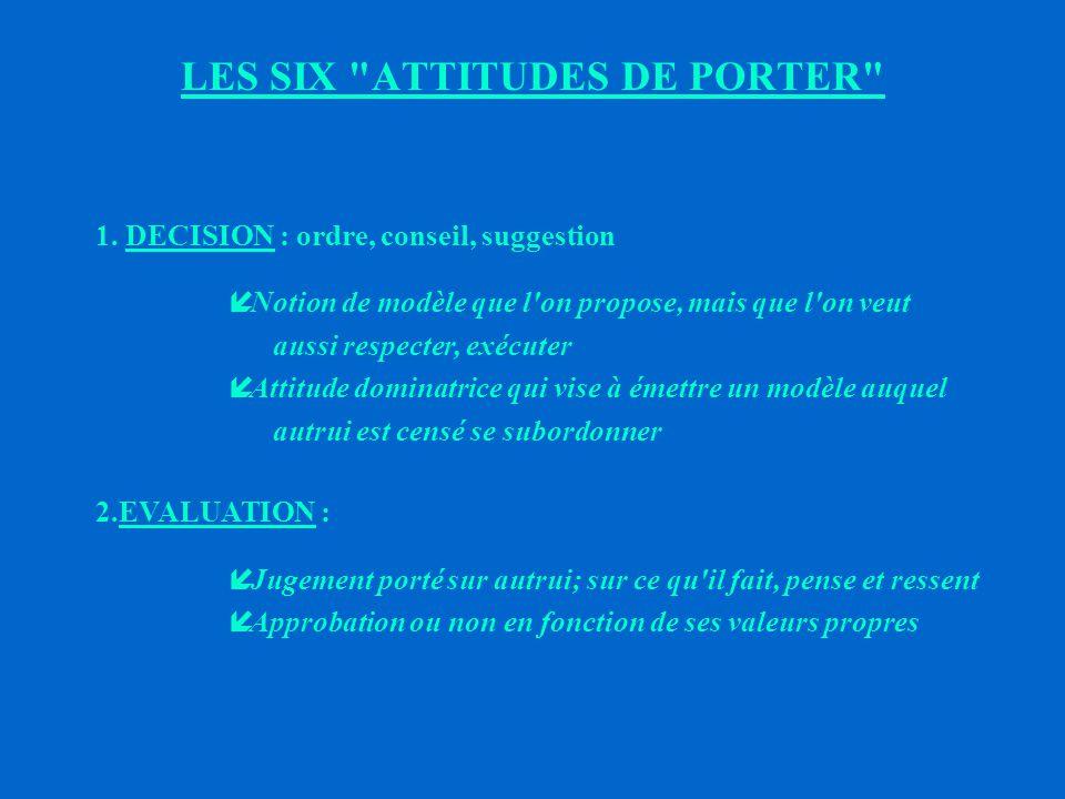 LES SIX ATTITUDES DE PORTER