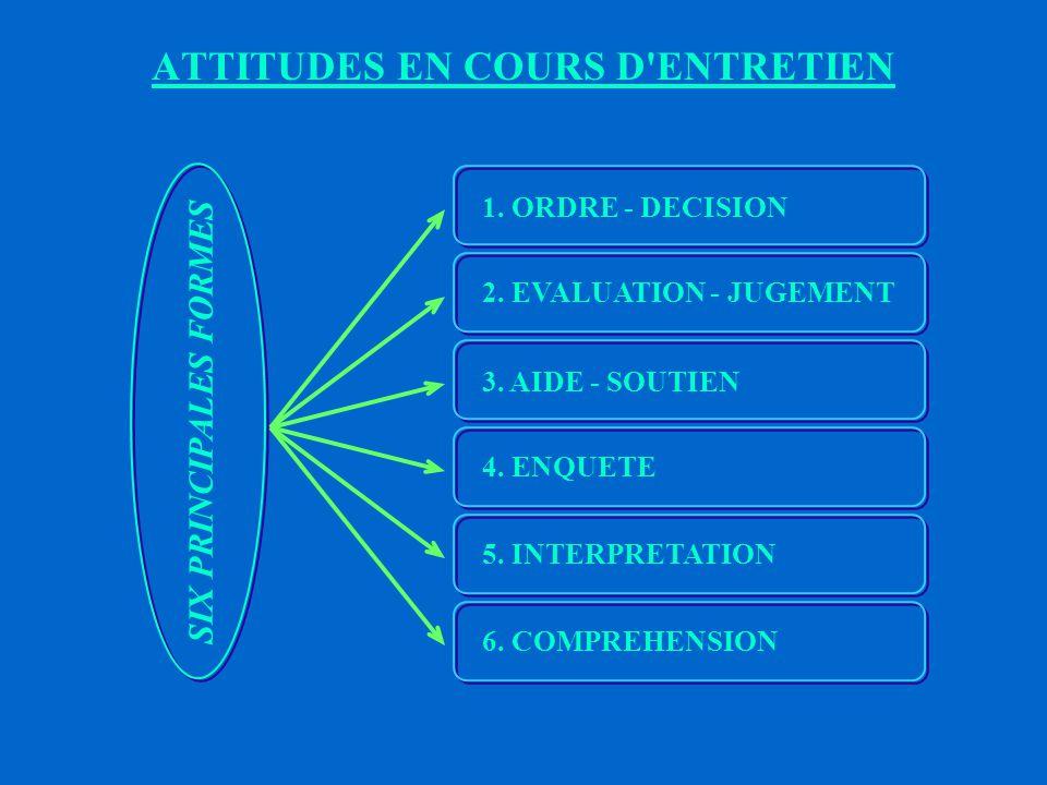 ATTITUDES EN COURS D ENTRETIEN