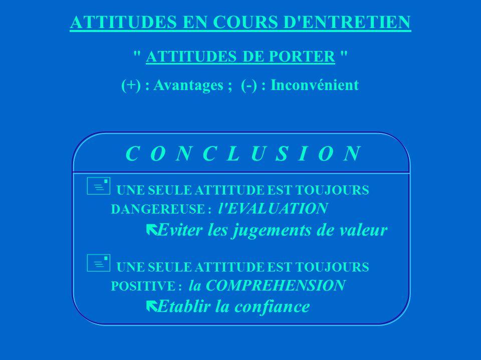ATTITUDES EN COURS D ENTRETIEN ATTITUDES DE PORTER