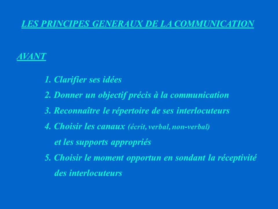 LES PRINCIPES GENERAUX DE LA COMMUNICATION