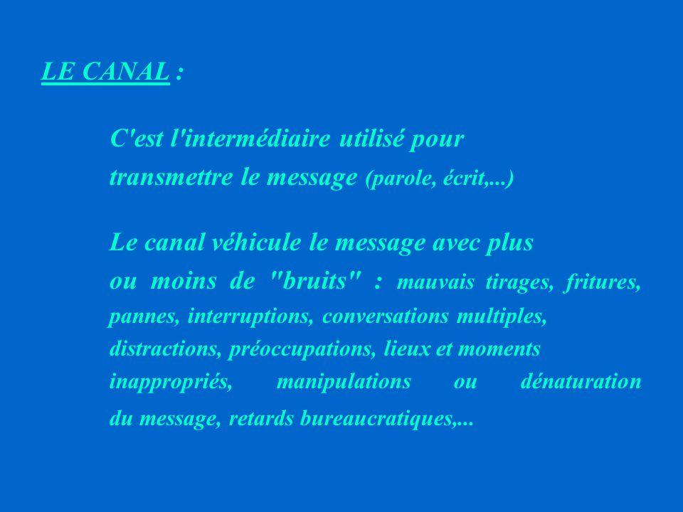 LE CANAL : C est l intermédiaire utilisé pour transmettre le message (parole, écrit,...)