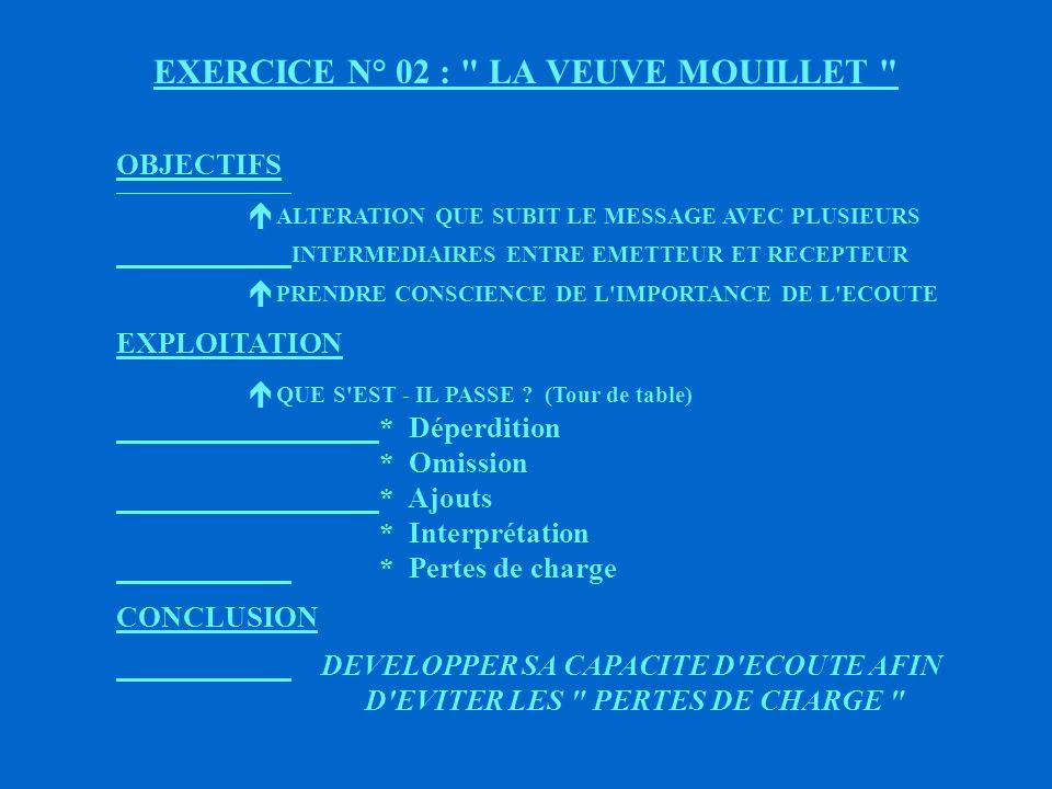 EXERCICE N° 02 : LA VEUVE MOUILLET