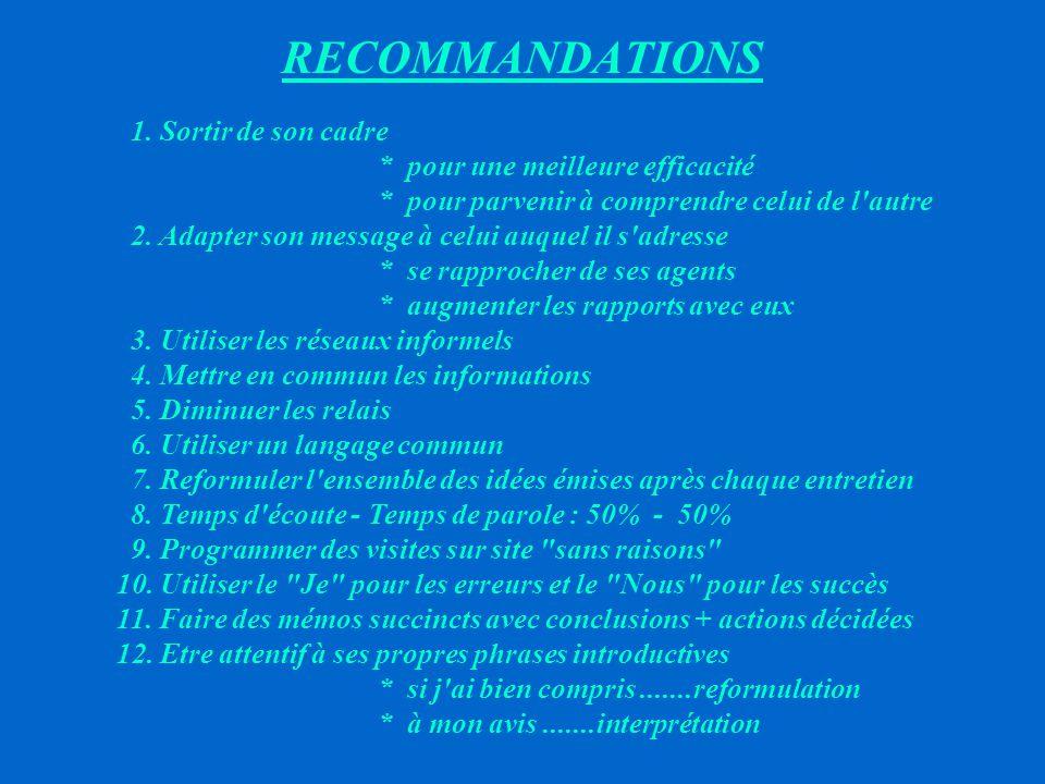 RECOMMANDATIONS 1. Sortir de son cadre * pour une meilleure efficacité