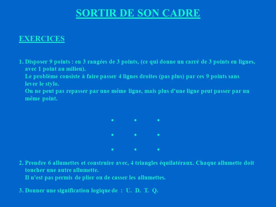 SORTIR DE SON CADRE EXERCICES