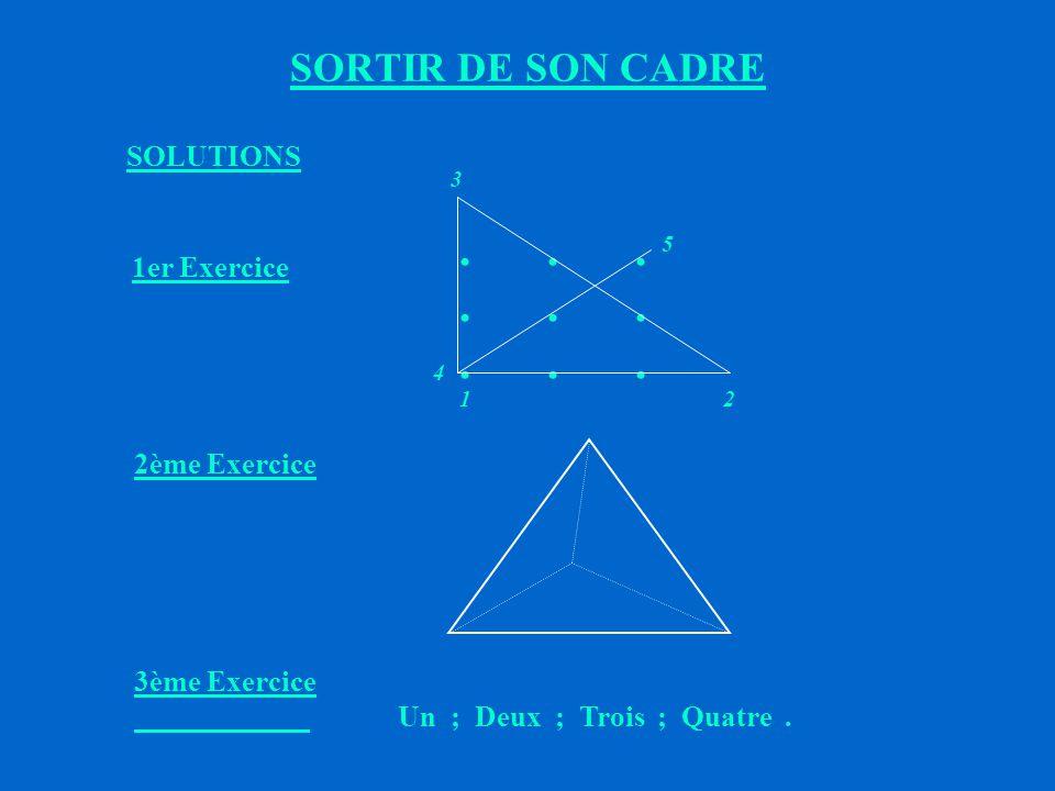 . . . SORTIR DE SON CADRE SOLUTIONS 1er Exercice 2ème Exercice