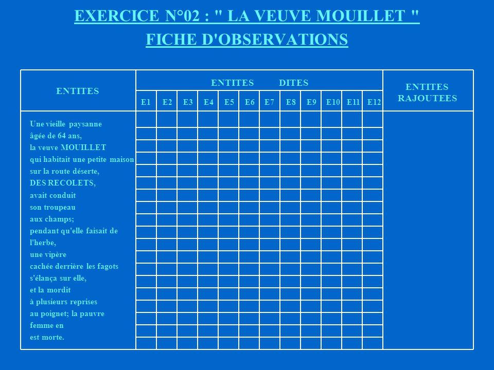 EXERCICE N°02 : LA VEUVE MOUILLET FICHE D OBSERVATIONS