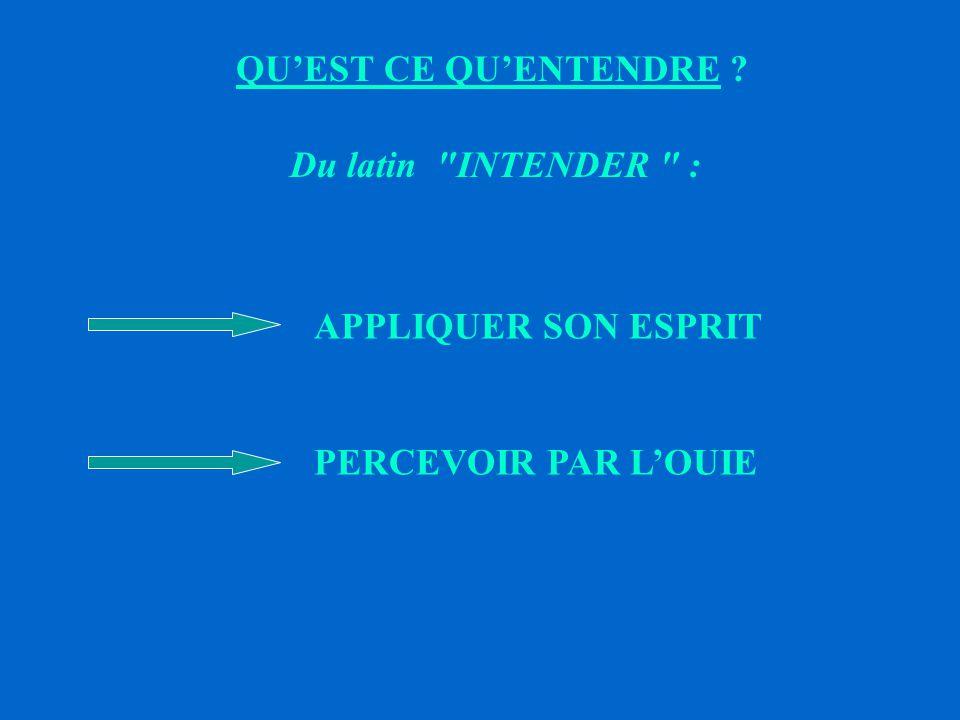 QU'EST CE QU'ENTENDRE Du latin INTENDER : APPLIQUER SON ESPRIT PERCEVOIR PAR L'OUIE