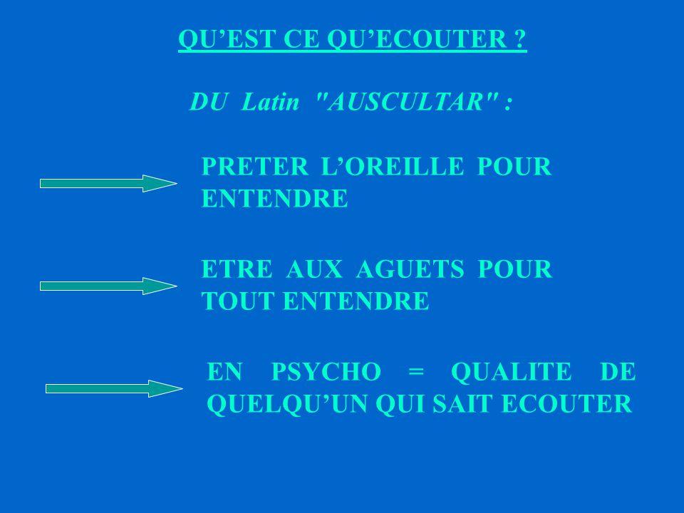 QU'EST CE QU'ECOUTER DU Latin AUSCULTAR : PRETER L'OREILLE POUR ENTENDRE. ETRE AUX AGUETS POUR TOUT ENTENDRE.