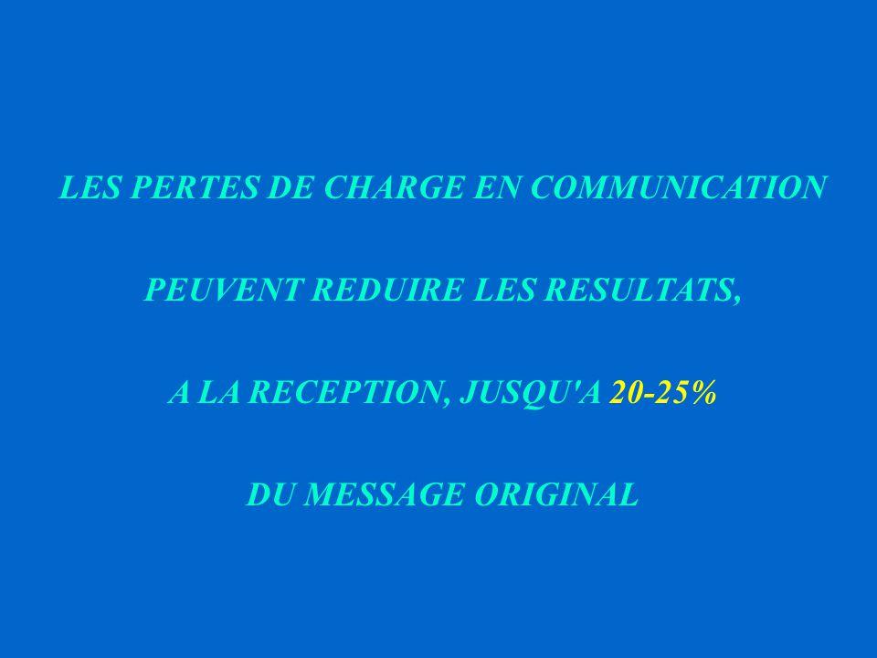 LES PERTES DE CHARGE EN COMMUNICATION PEUVENT REDUIRE LES RESULTATS, A LA RECEPTION, JUSQU A 20-25% DU MESSAGE ORIGINAL