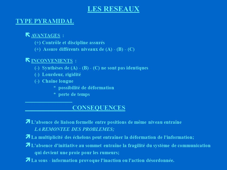 LES RESEAUX TYPE PYRAMIDAL