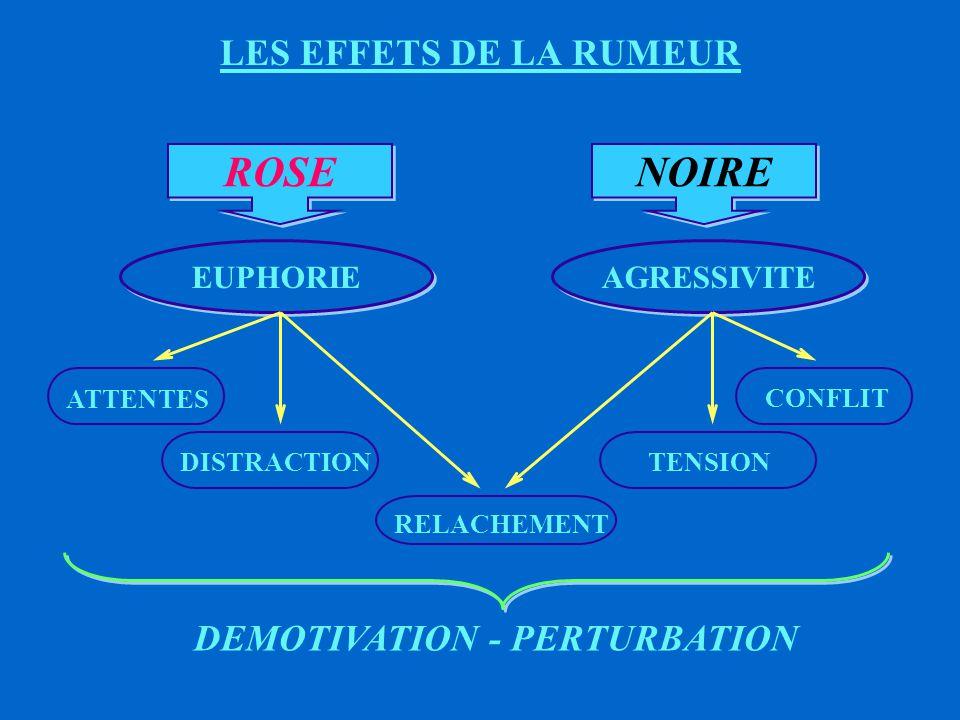 ROSE NOIRE LES EFFETS DE LA RUMEUR DEMOTIVATION - PERTURBATION