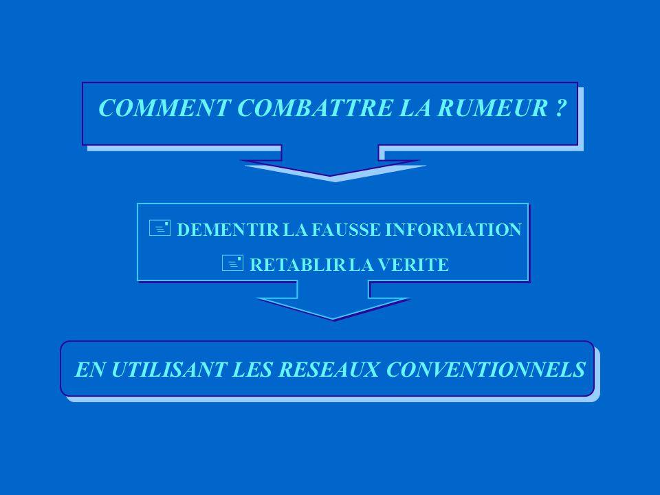 COMMENT COMBATTRE LA RUMEUR DEMENTIR LA FAUSSE INFORMATION
