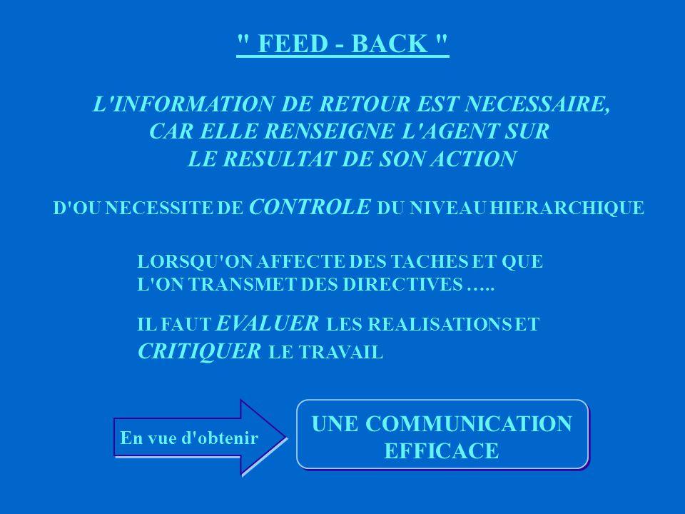 FEED - BACK L INFORMATION DE RETOUR EST NECESSAIRE,