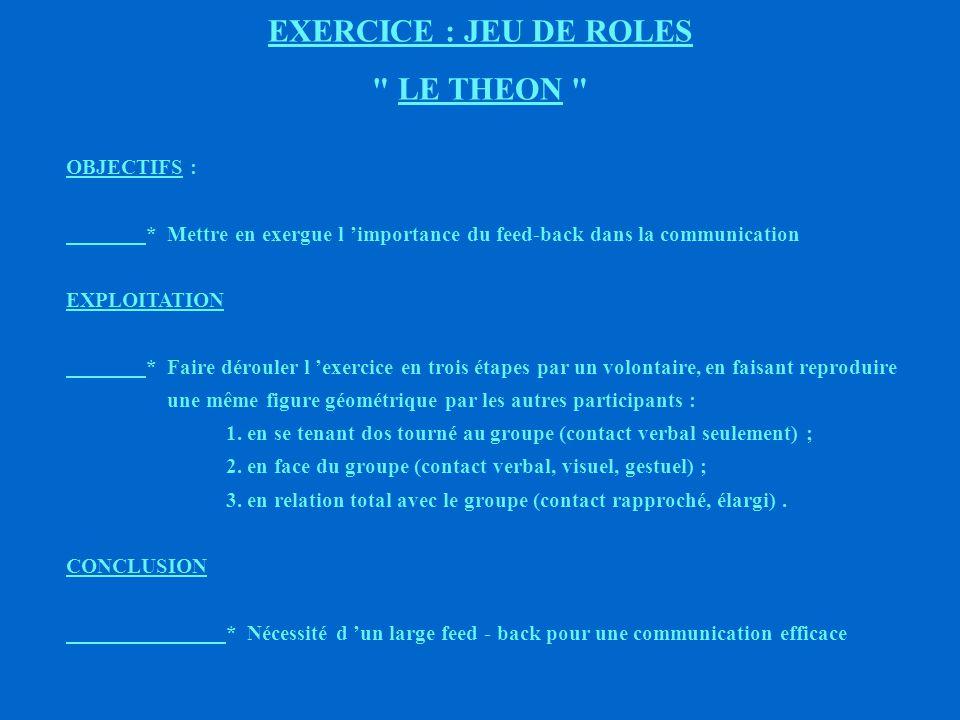 EXERCICE : JEU DE ROLES LE THEON