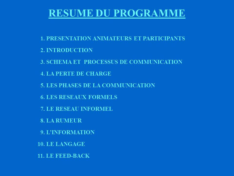 RESUME DU PROGRAMME 1. PRESENTATION ANIMATEURS ET PARTICIPANTS