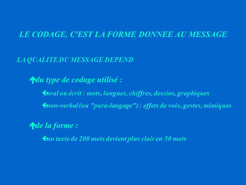 LE CODAGE, C EST LA FORME DONNEE AU MESSAGE