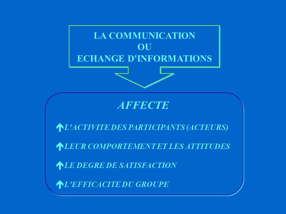 ECHANGE D INFORMATIONS