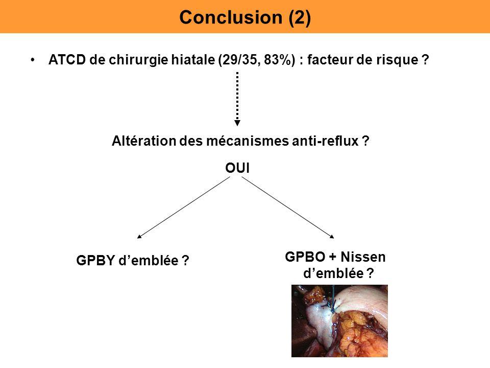 Altération des mécanismes anti-reflux