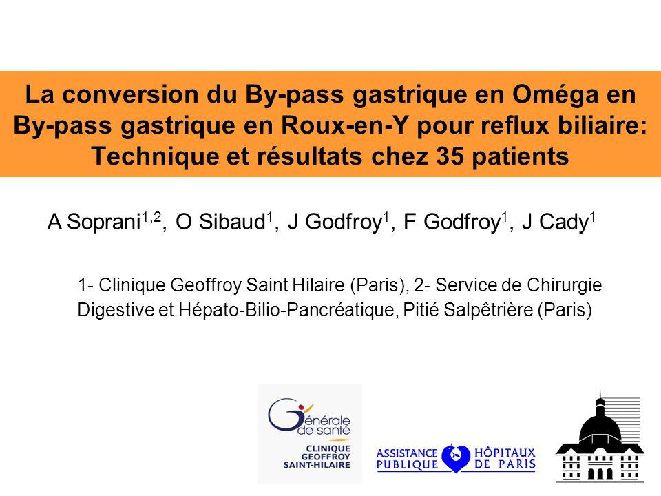 La conversion du By-pass gastrique en Oméga en By-pass gastrique en Roux-en-Y pour reflux biliaire: Technique et résultats chez 35 patients