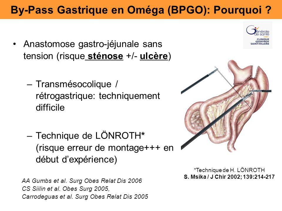 By-Pass Gastrique en Oméga (BPGO): Pourquoi