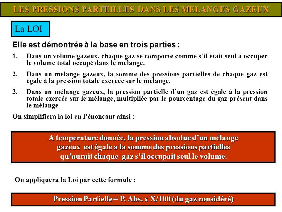 La LOI LES PRESSIONS PARTEILLES DANS LES MELANGES GAZEUX