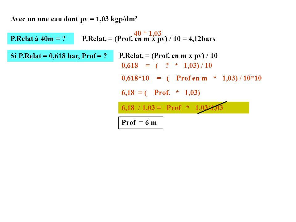 Avec un une eau dont pv = 1,03 kgp/dm3