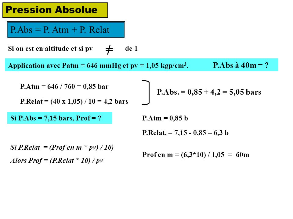 = Pression Absolue P.Abs = P. Atm + P. Relat