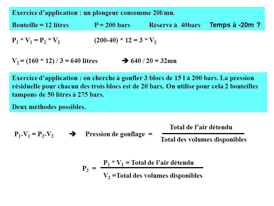 Exercice d'application : un plongeur consomme 20l/mn.
