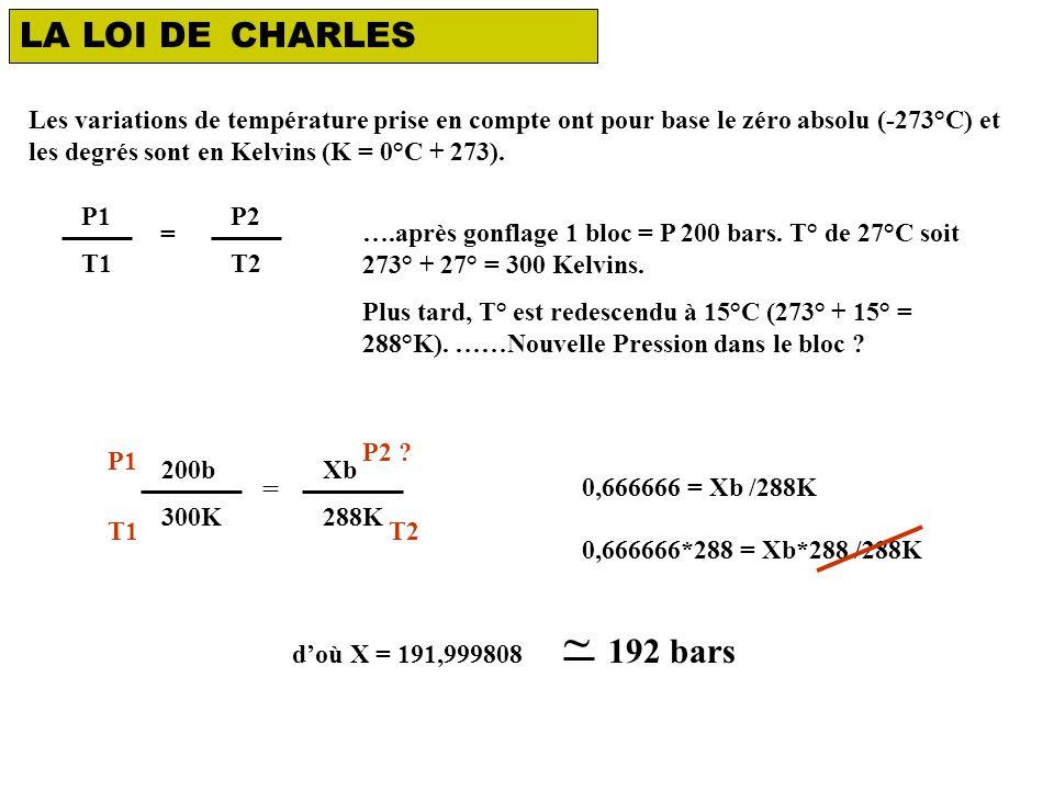 LA LOI DE CHARLES Les variations de température prise en compte ont pour base le zéro absolu (-273°C) et les degrés sont en Kelvins (K = 0°C + 273).