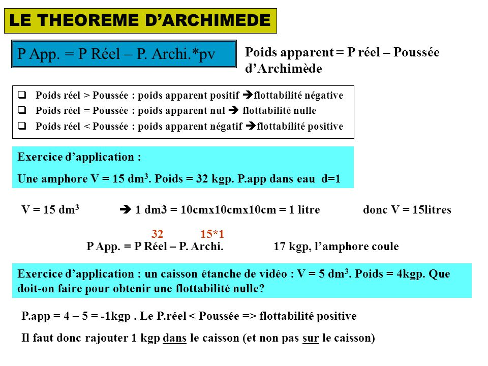 LE THEOREME D'ARCHIMEDE