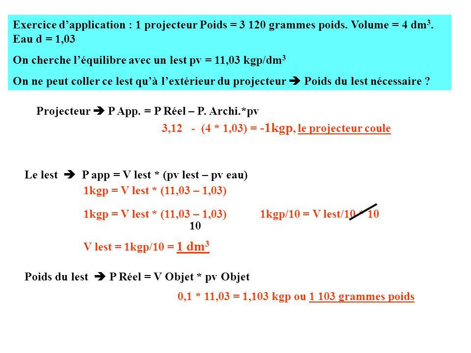 Exercice d'application : 1 projecteur Poids = 3 120 grammes poids
