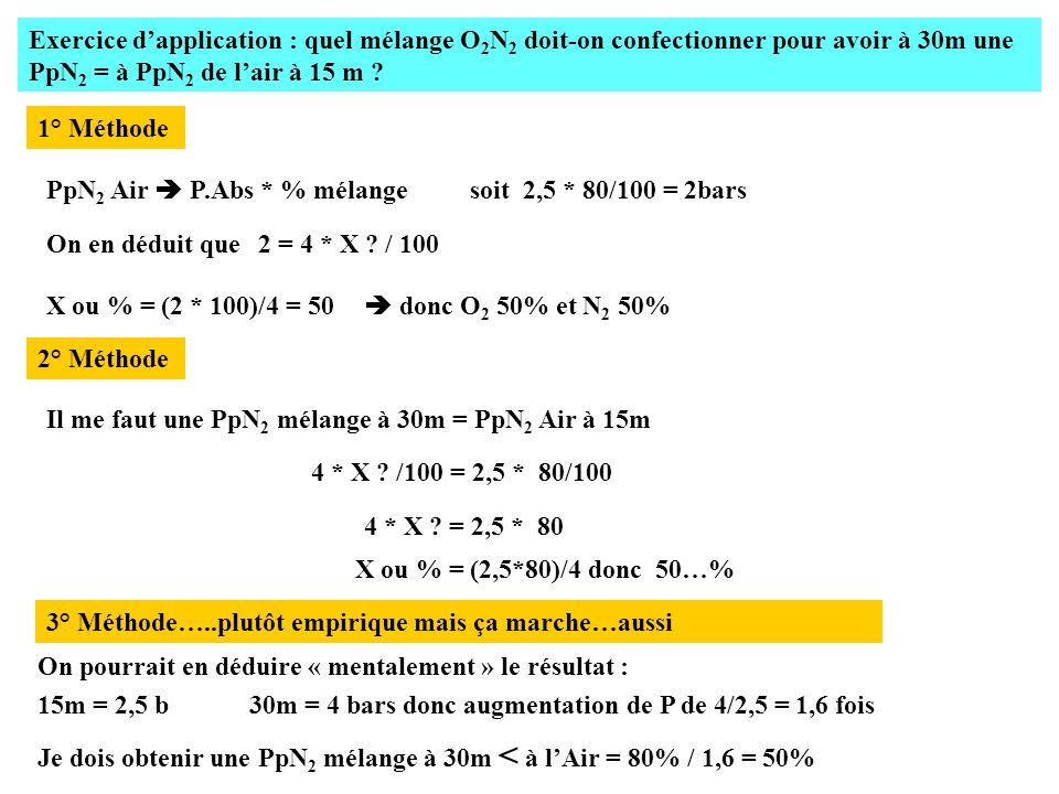Exercice d'application : quel mélange O2N2 doit-on confectionner pour avoir à 30m une PpN2 = à PpN2 de l'air à 15 m