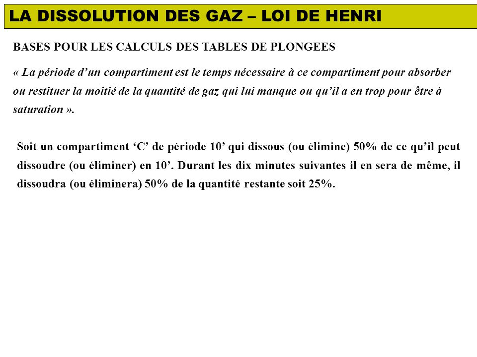 LA DISSOLUTION DES GAZ – LOI DE HENRI