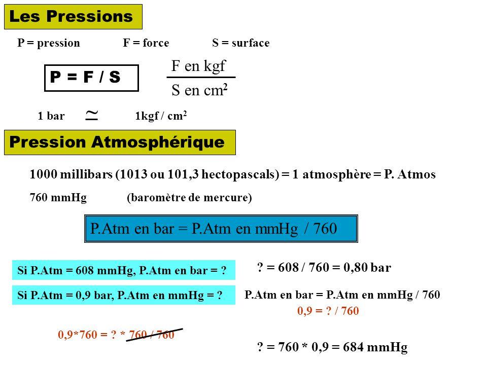 ~ Les Pressions F en kgf P = F / S S en cm2 Pression Atmosphérique
