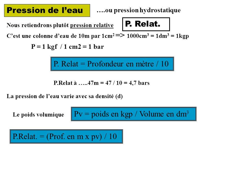 P. Relat = Profondeur en mètre / 10