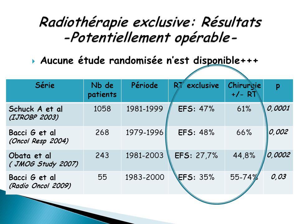 Radiothérapie exclusive: Résultats -Potentiellement opérable-