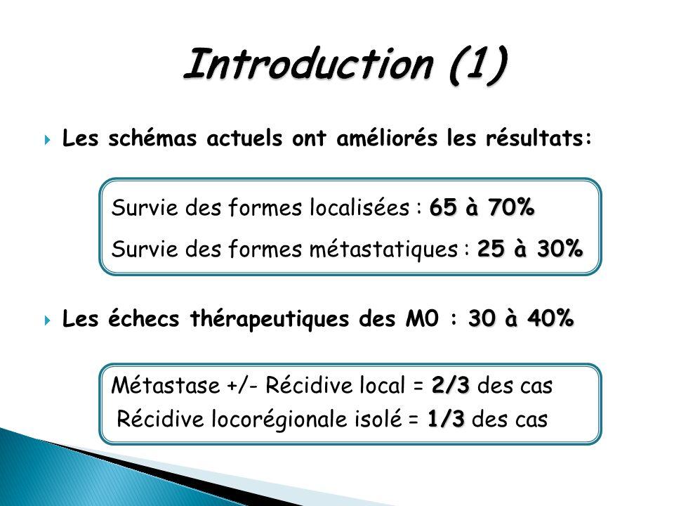 Introduction (1) Les schémas actuels ont améliorés les résultats: