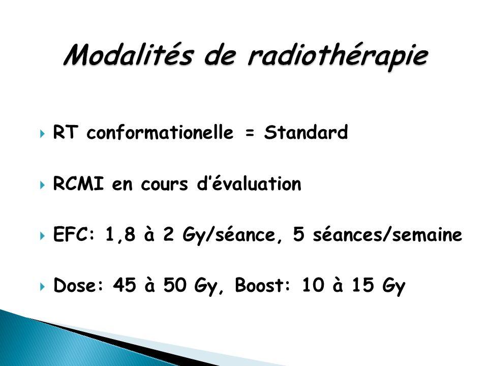 Modalités de radiothérapie