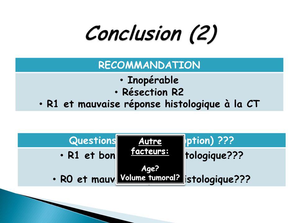 Conclusion (2) RECOMMANDATION Inopérable Résection R2