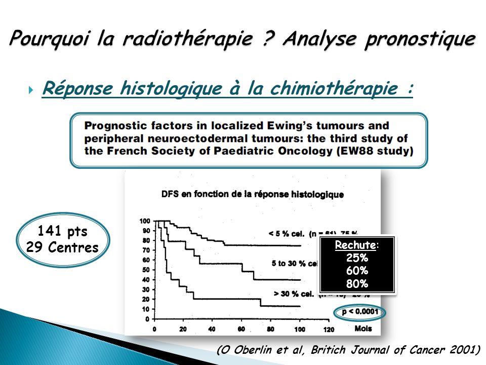 Pourquoi la radiothérapie Analyse pronostique