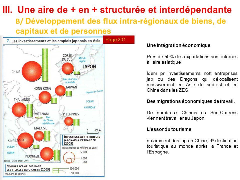 Une aire de + en + structurée et interdépendante