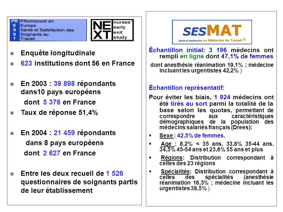 Enquête longitudinale 623 institutions dont 56 en France