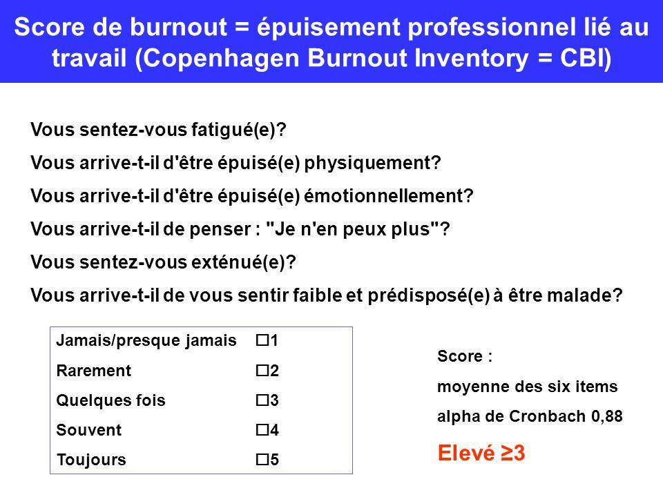 Score de burnout = épuisement professionnel lié au travail (Copenhagen Burnout Inventory = CBI)
