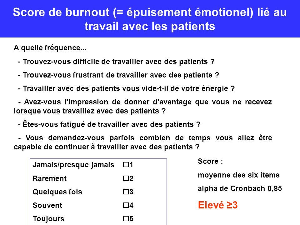 Score de burnout (= épuisement émotionel) lié au travail avec les patients
