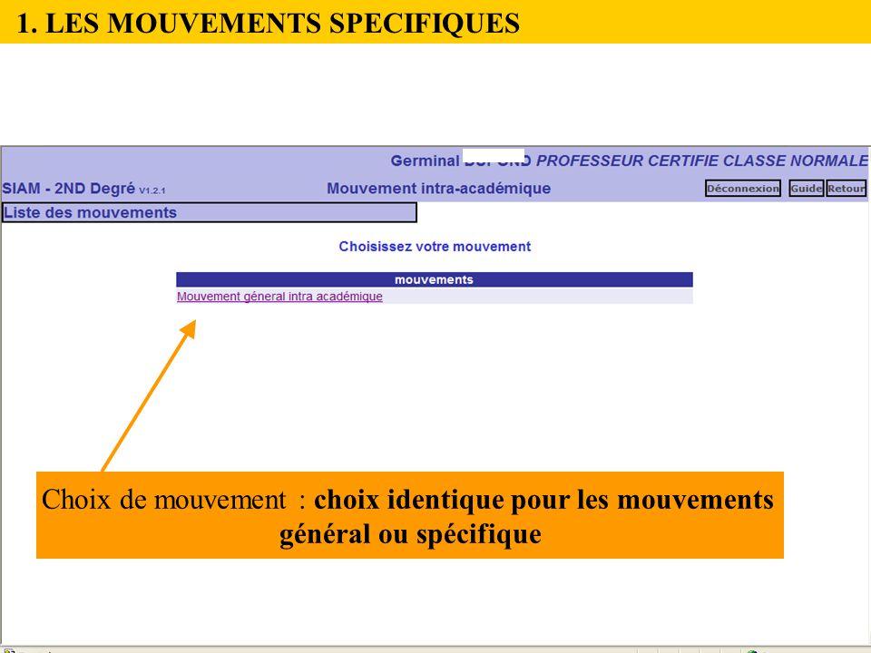Choix de mouvement : choix identique pour les mouvements