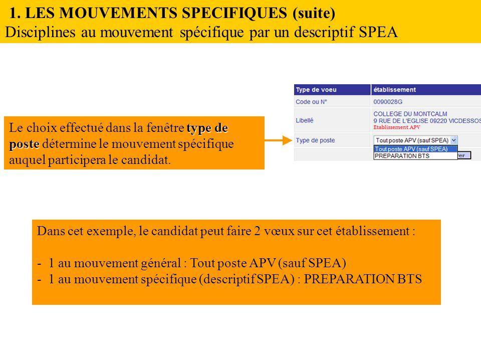 1. LES MOUVEMENTS SPECIFIQUES (suite) Disciplines au mouvement spécifique par un descriptif SPEA