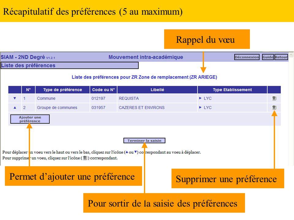 Récapitulatif des préférences (5 au maximum)